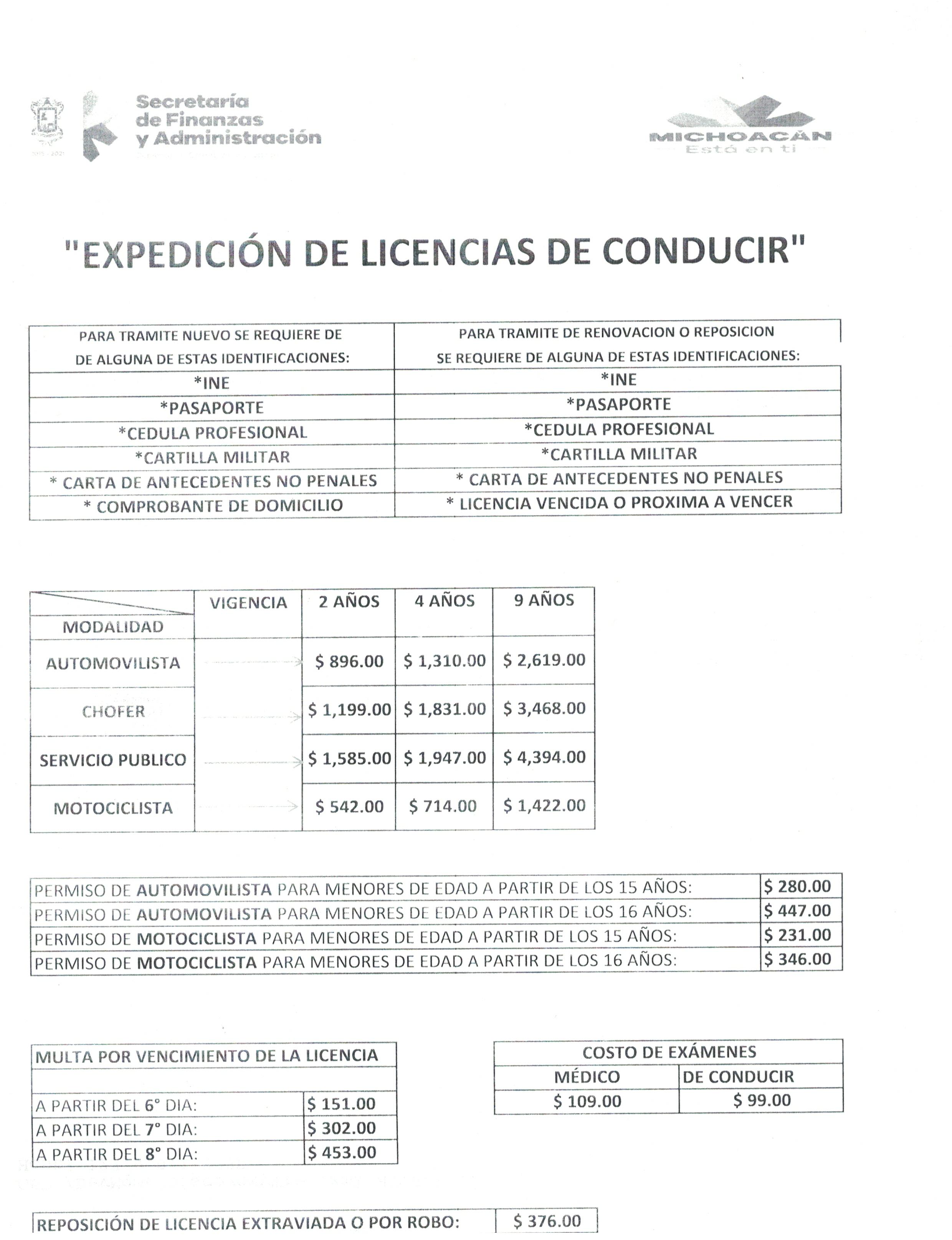 Vistoso Ejemplos De Currículum Bancario Con Licencia Ornamento ...
